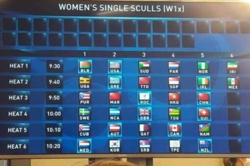 السودان في مجموعة امريكا وبيلاروسيا في التجديف بأولمبياد طوكيو