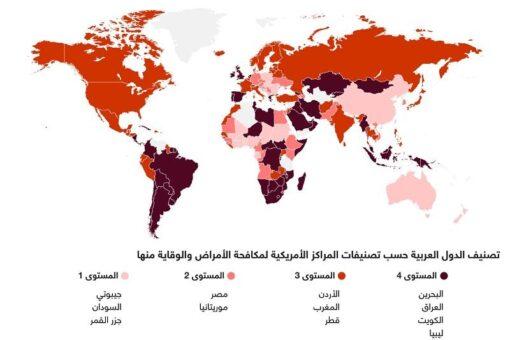 تصنيف الدول العربية من حيث مخاطر السفر بسبب كورونا